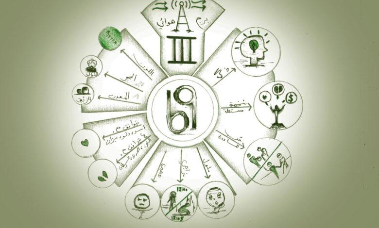 مولود برج الجوزاء اليوم الثلاثاء 7-7-2020 مهنيا وعاطفيا ، مواليد برج الجوزاء اليوم 7\7\2020 الحب والعمل